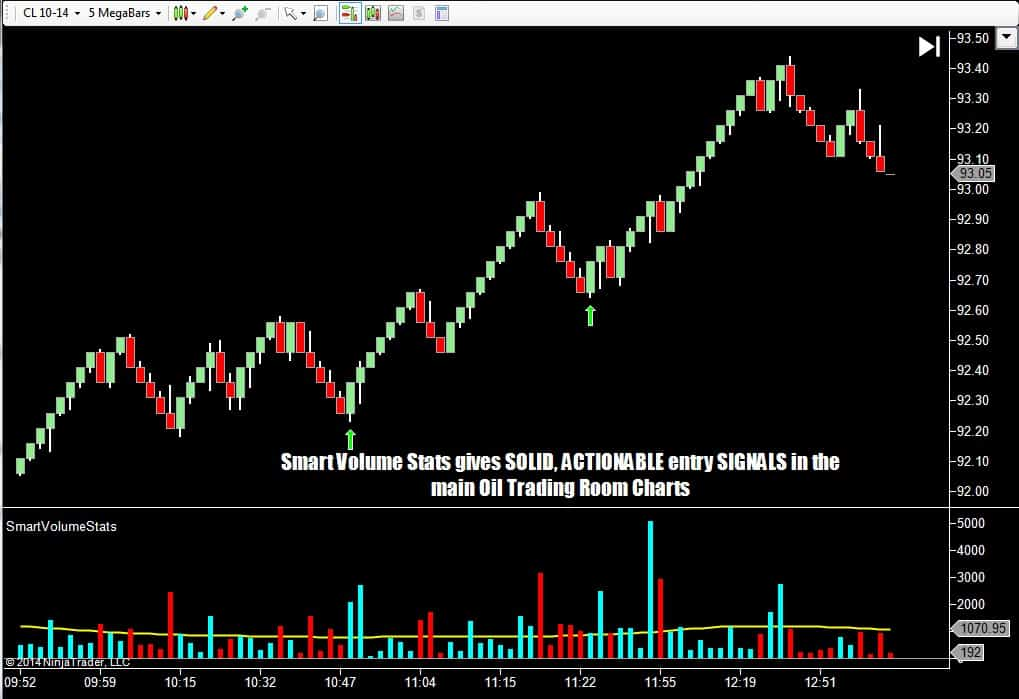 Crude Oil Trading Room | How to Day Trade | Learn to Day Trade Futures