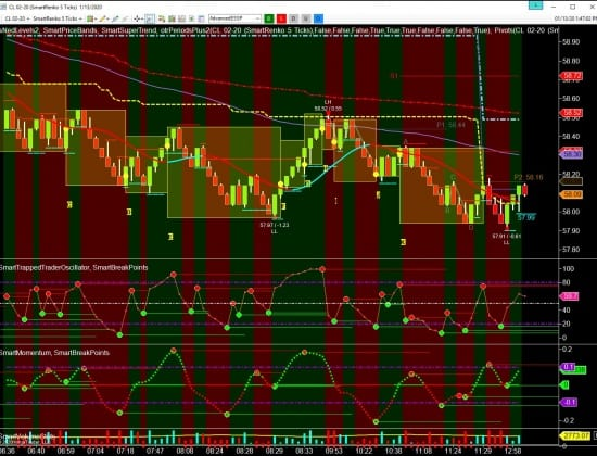 """Discover The Smart Patterns Trading System: Proven, Effective, Practical…"""